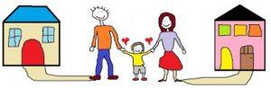 co ouderschap en twee huizen